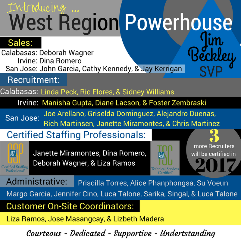 West Region Team