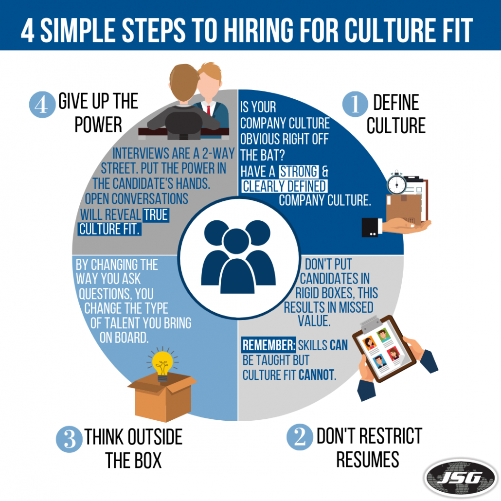 Hiring for Culture Fit