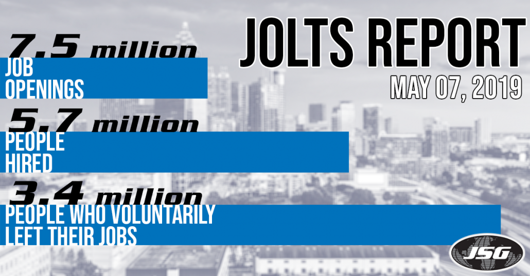 May 2019 JOLTS Report