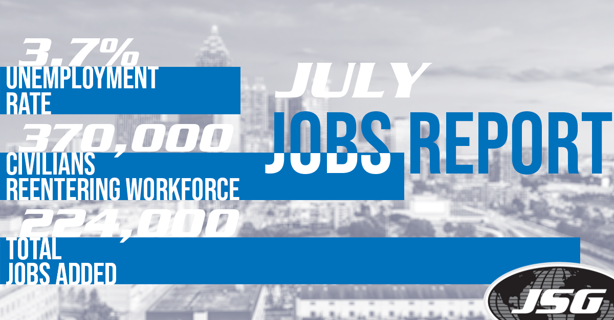 July 2019 Jobs Report