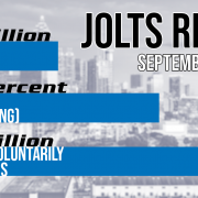 September 2019 JOLTS Report