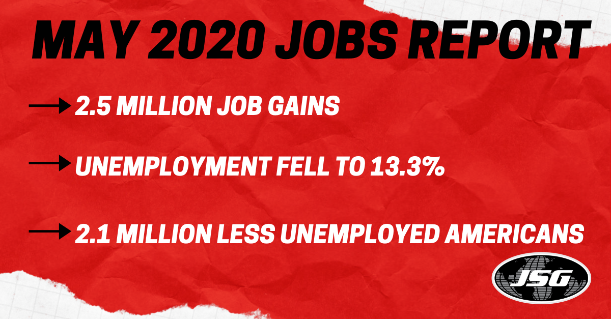 May 2020 Jobs Report