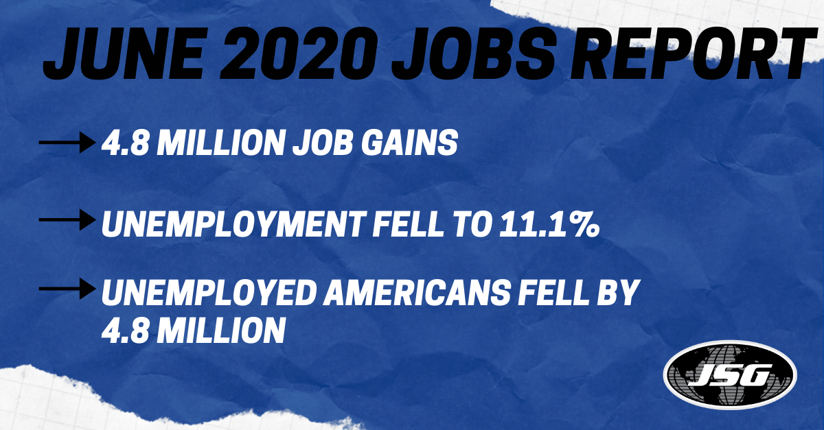 June 2020 Jobs Report