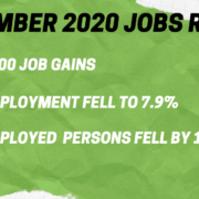 September 2020 Jobs Report
